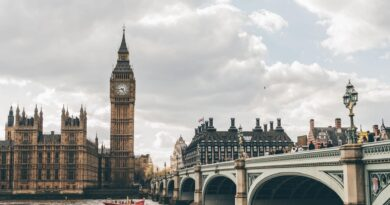 Ciekawostki o Londynie